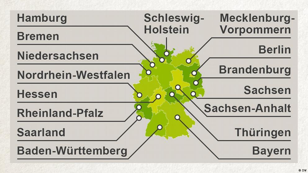 Deutschkurse | Wortschatz | WBS_Foto_Bundesland