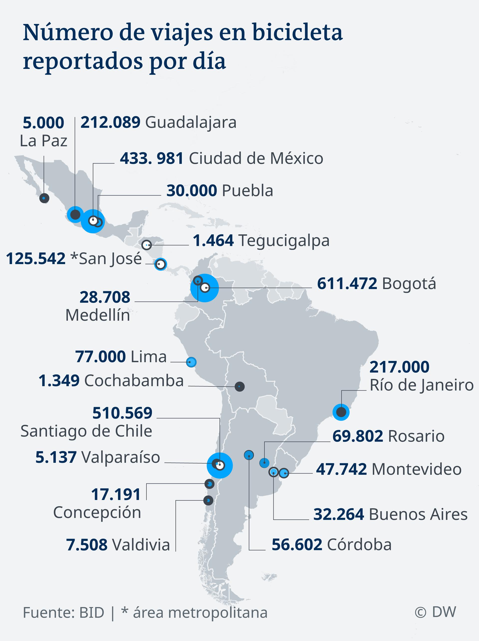 Infografik Karte Número de viajes en bicicleta reportados por día ES