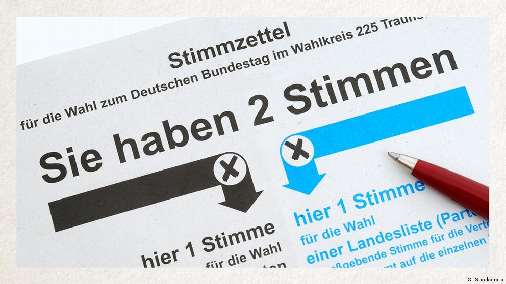 Deutschkurse | Wortschatz | WBS_Foto_Wahl