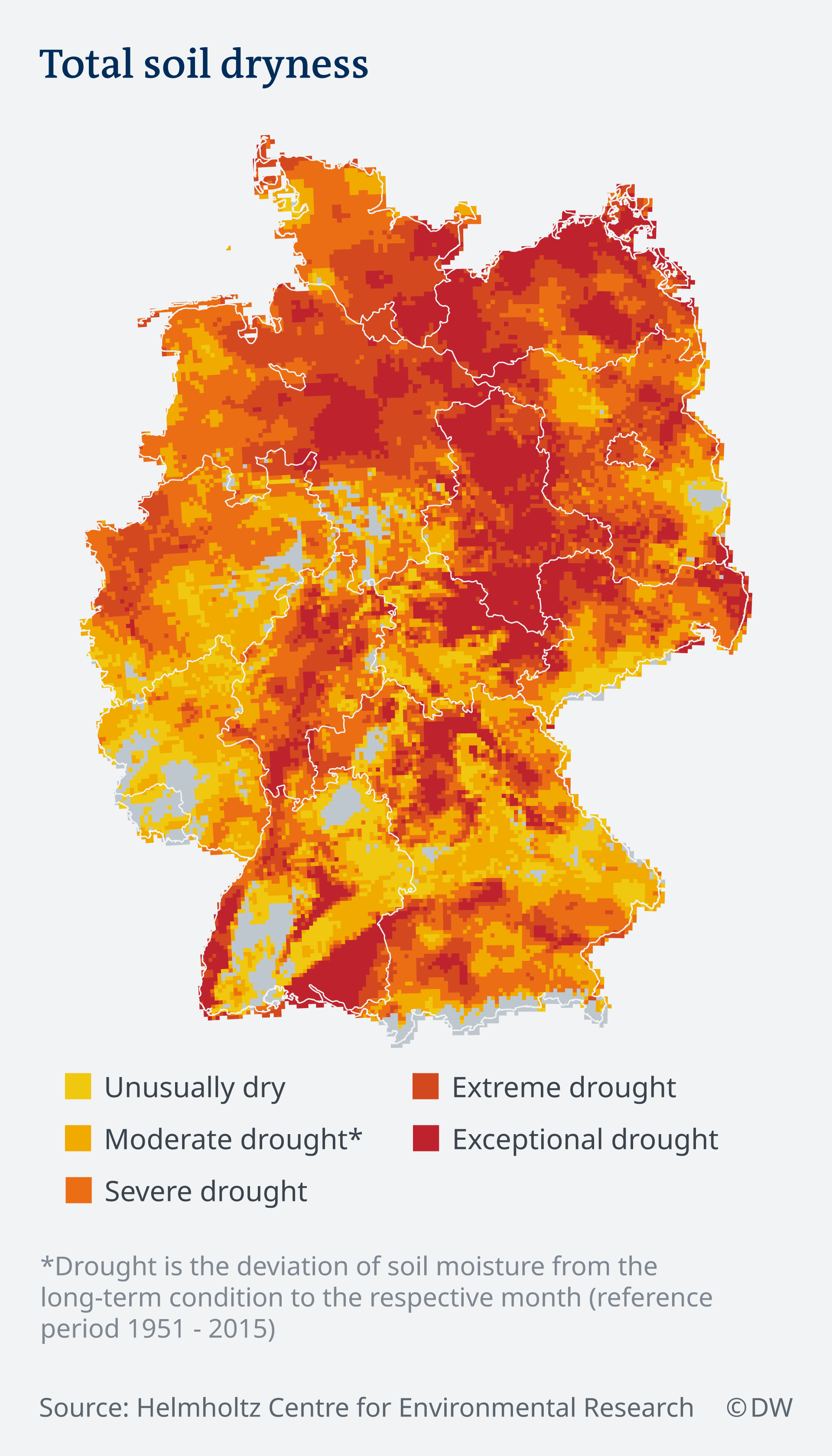 Infografik Dürre Deutschland EN