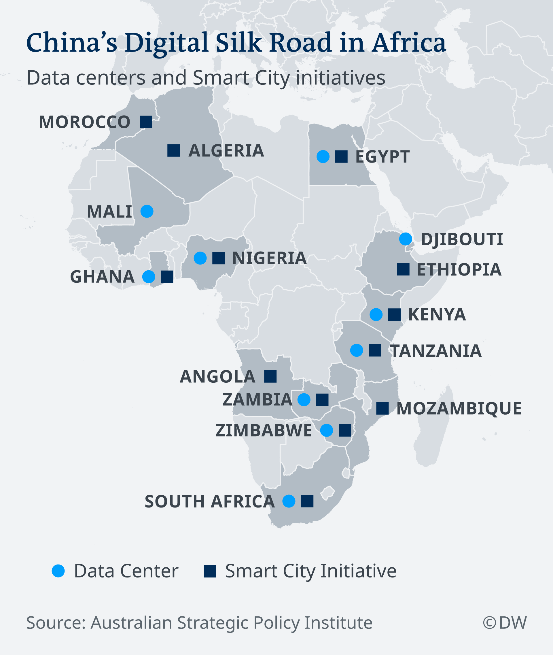 The locations of data centers and smart city initiatives supported by Chinese companies.
