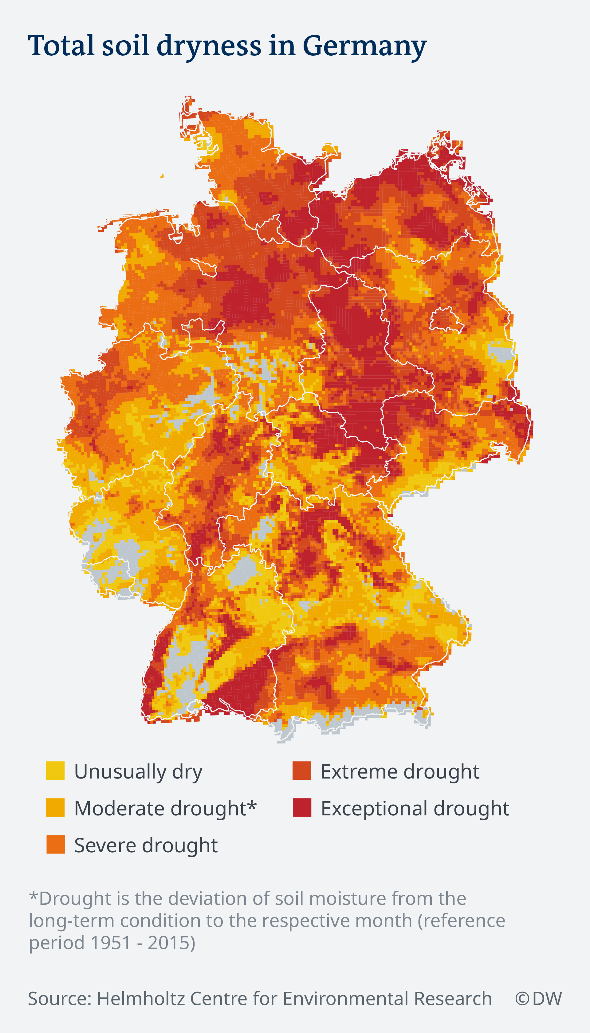 Infographic drought in Germany