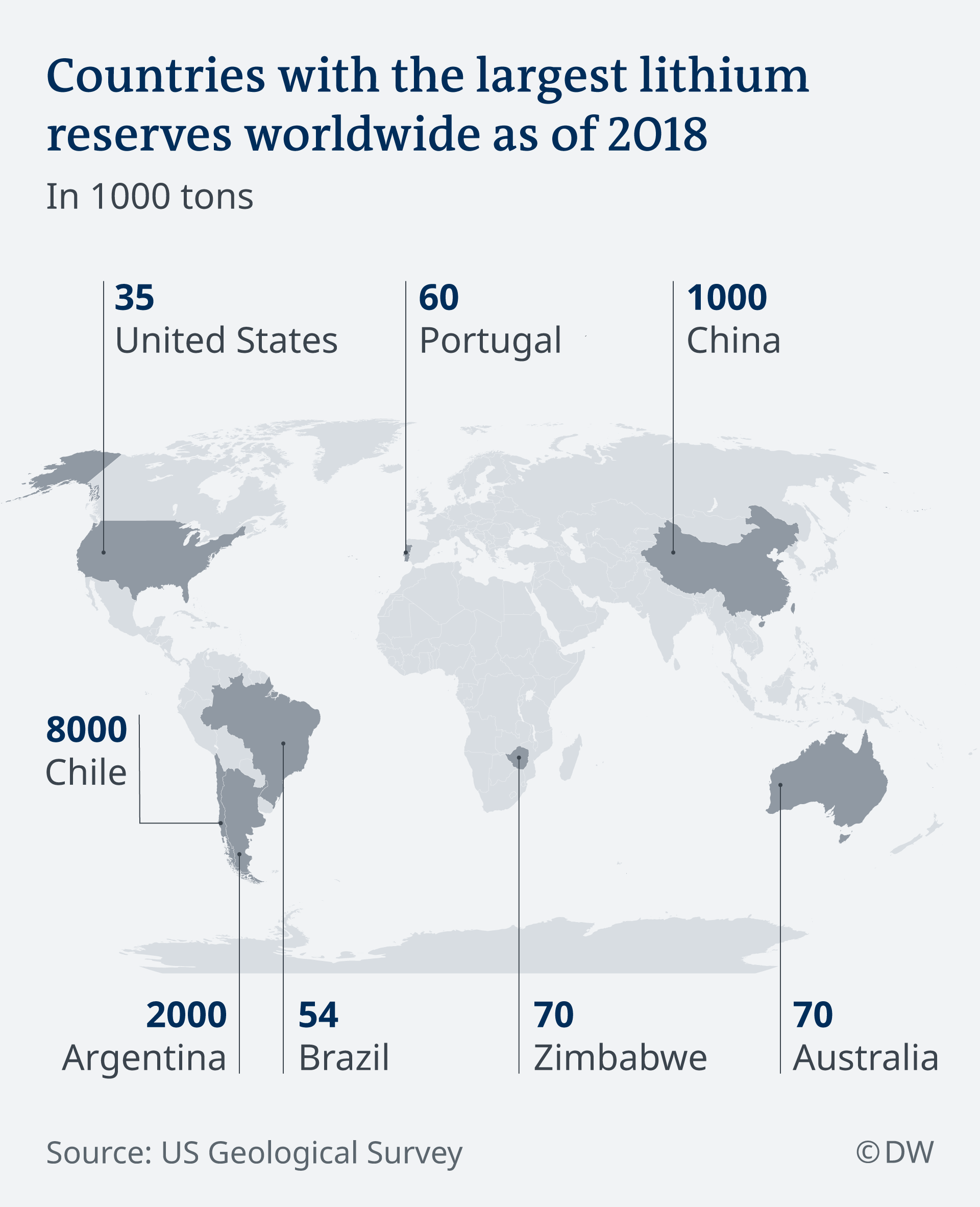 Graphic of the biggest lithium reserves in the world