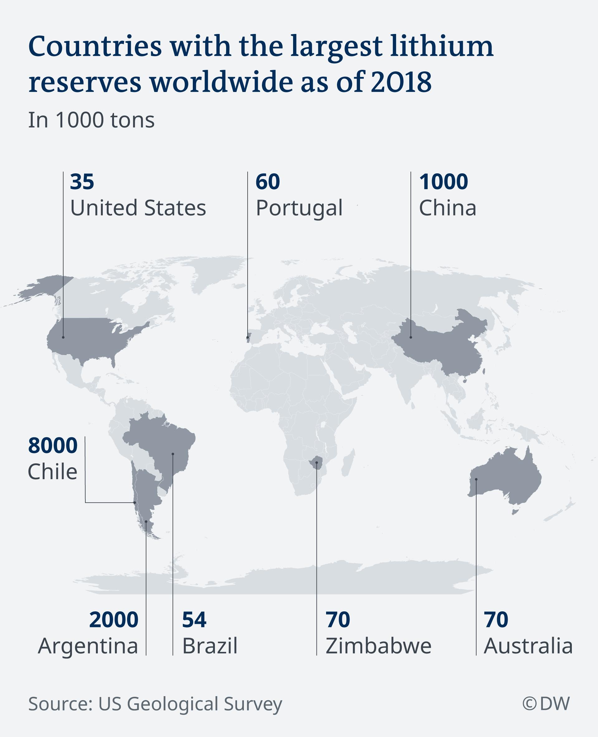 Infografik Lithiumreserven weltweit 2018 EN