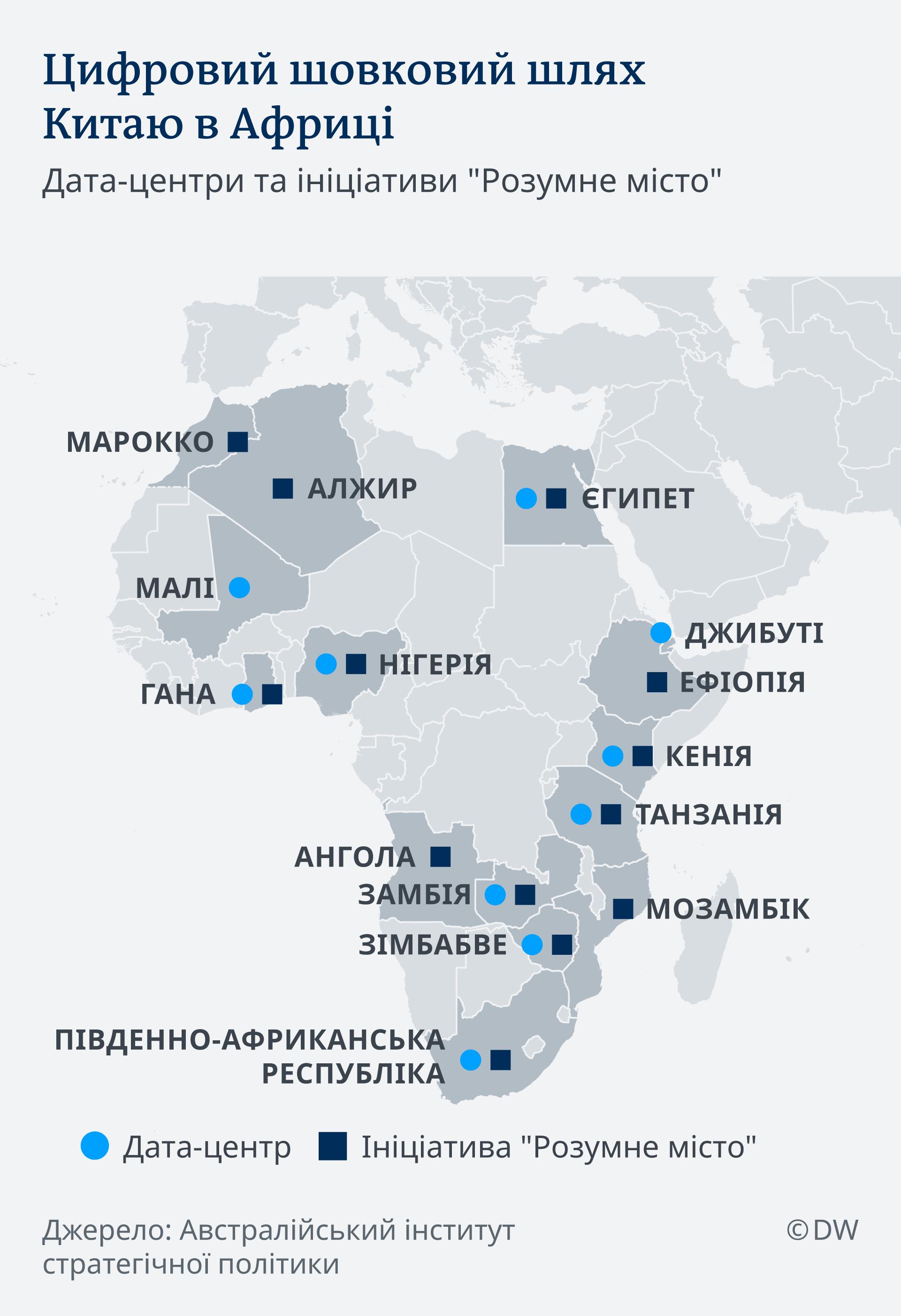Цифровий шовковий шлях Китаю в Африці