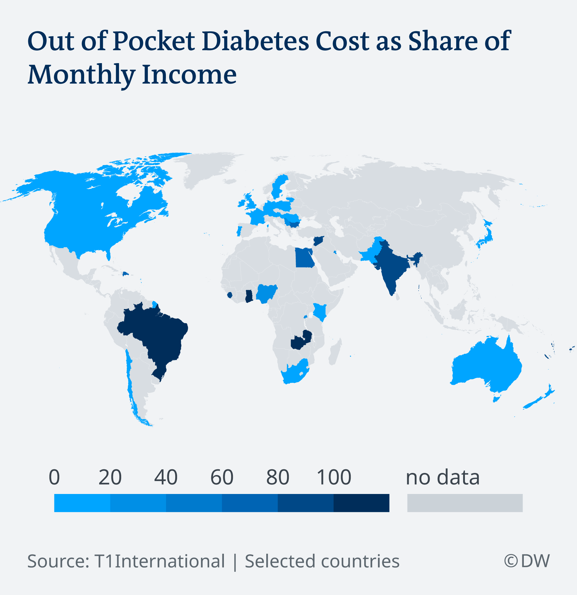 Infograph showing cost of monthly income worldwide on diabetes