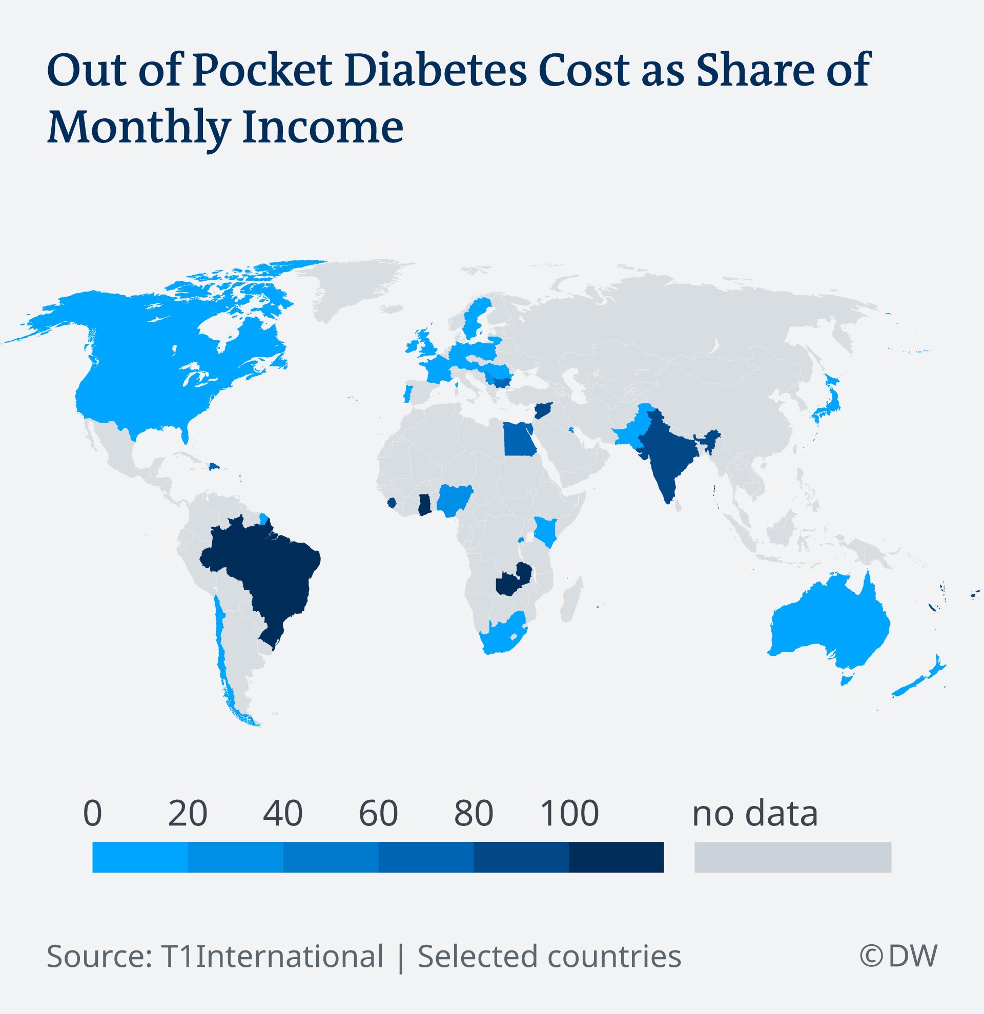 Infografik Diabetes Kosten Monatliches Einkommen weltweit EN