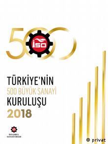 Türkei   Wirtschaft   Industriekammer Istanbul