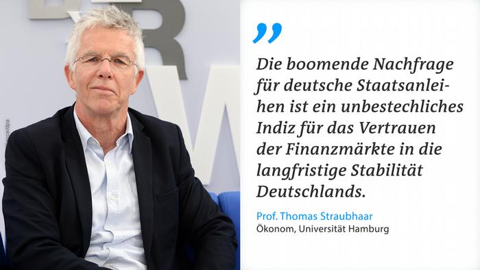 DW - Twitterkarte - Prof. Thomas Straubhaar