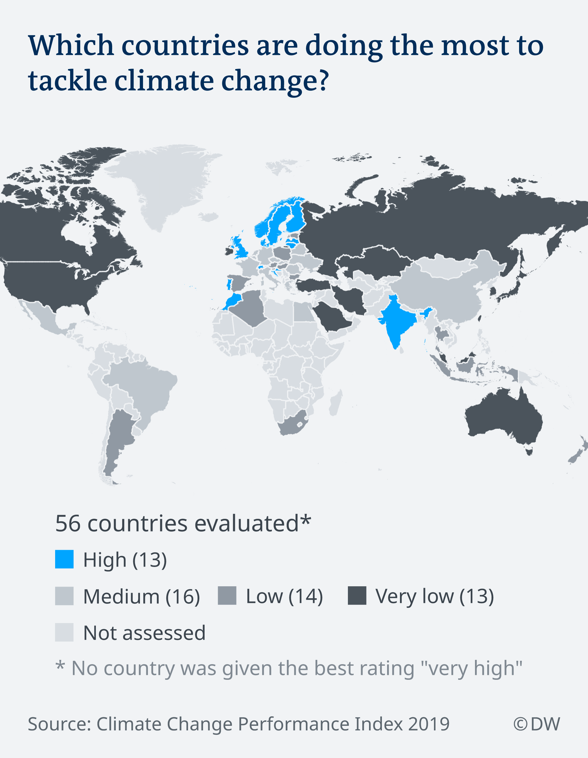 Infographic mapping out the Climate Change Performance Index