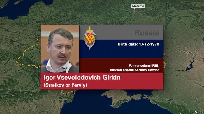 Verantwortkliche für den Abschuss von Passagierflug MH17 - Igor Girkin