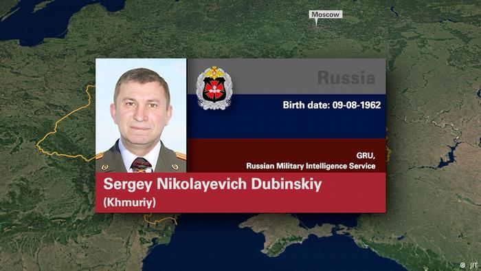 Verantwortkliche für den Abschuss von Passagierflug MH17 - Segrey Dubinskiy