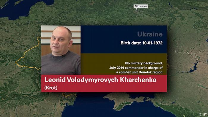 Обвиняемый по делу о крушении MH17 гражданин Украины Леонид Харченко с позывным Крот