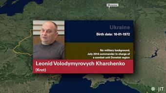 Обвиняемый по делу о сбитом рейсе MH17: гражданин Украины Леонид Харченко (Крот)