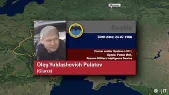 Обвиняемый по делу о сбитом MH17: полковник Олег Пулатов (Гюрза)