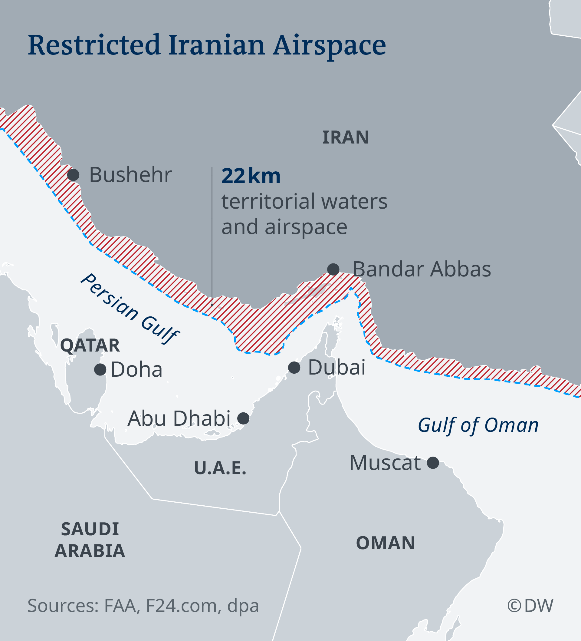 Infographic showing restricted Iranian airspace