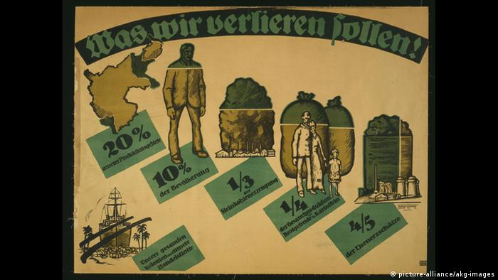 A German poster from 1919 showing 'what we are supposed to lose'