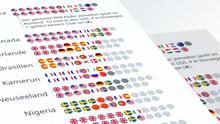 Die Weltmeisterschaft zeigt, wo Frauenfußball floriert - und wo nicht
