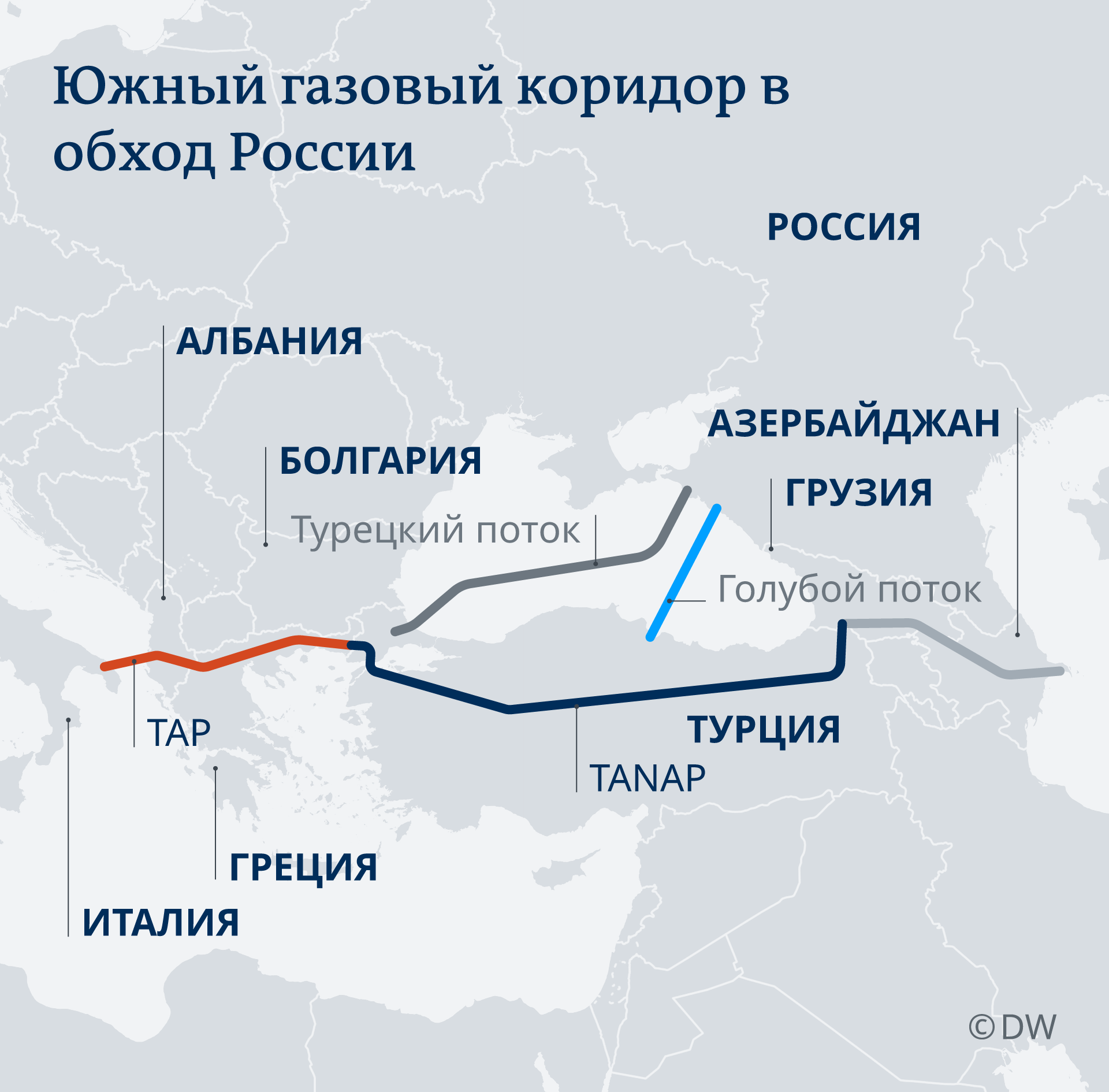 Infografik Pipeplines TANAP, TAP, Turkish Stream, Blue Stream RU