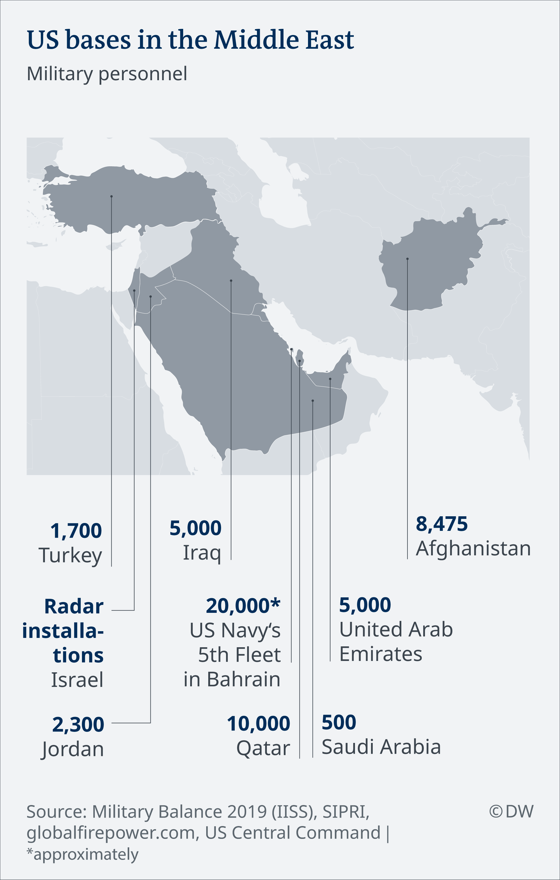 Map of US deployments in Middle East
