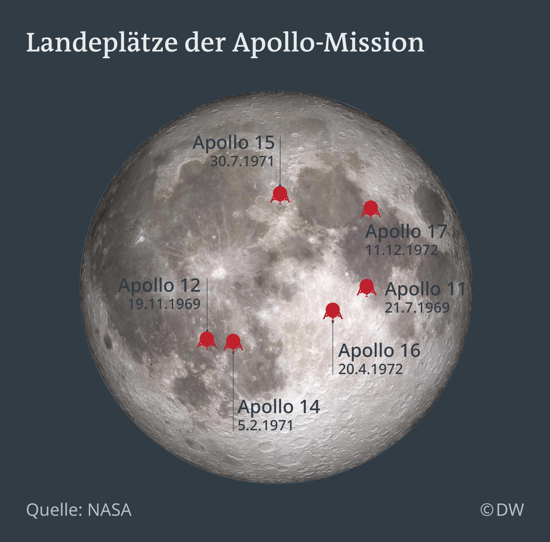 Mjesta slijetanja Apollo-misija na Mjesec
