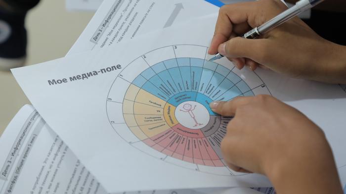 Eine typische Aufgabe: Den eigenen Medienkonsum beschreiben. Die DW Akademie führt seit Jahren Projekte für mehr Medienkompetenz (MIL) unter Jugendlichen in Kirgisistan durch. In Zusammenarbeit mit dem kirgisischen Media Support Center, dem kirgisischen Ministerium für Bildung und Wissenschaft und der kirgisischen Akademie für Bildung wird MIL an Pilotschulen in die Lehrpläne integriert.