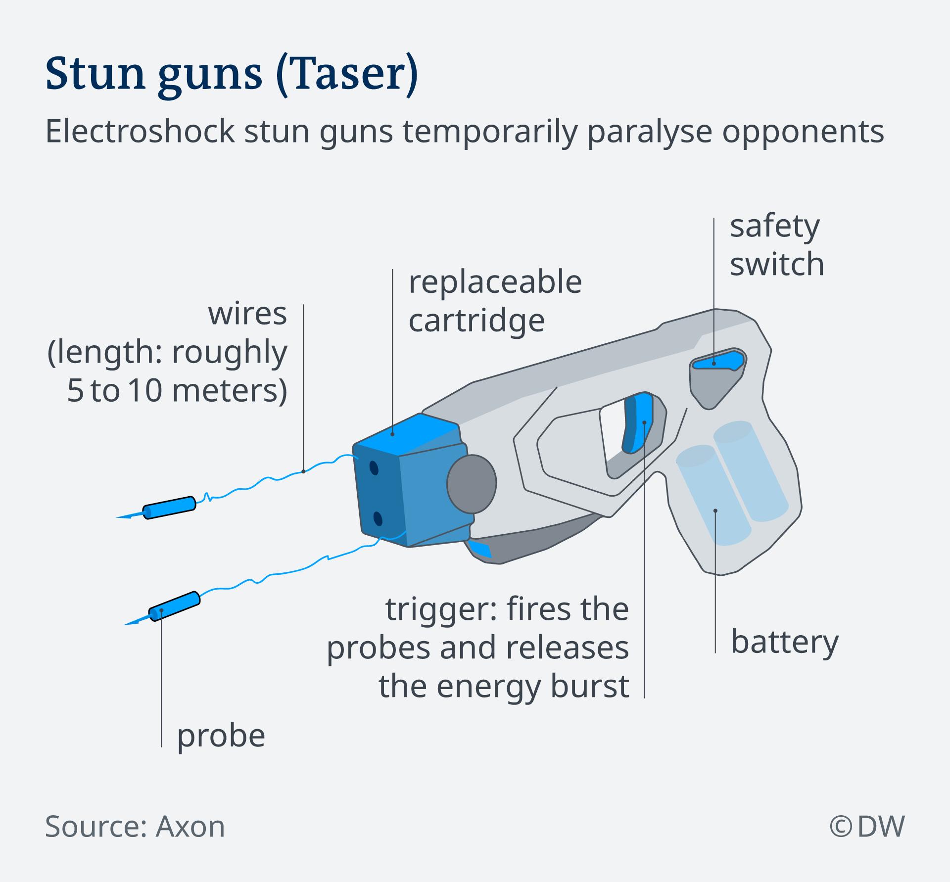 Diagram showing parts of Taser (Taser) EN