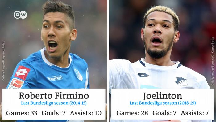 Joelinton follows Firmino from Hoffenheim to the Premier League