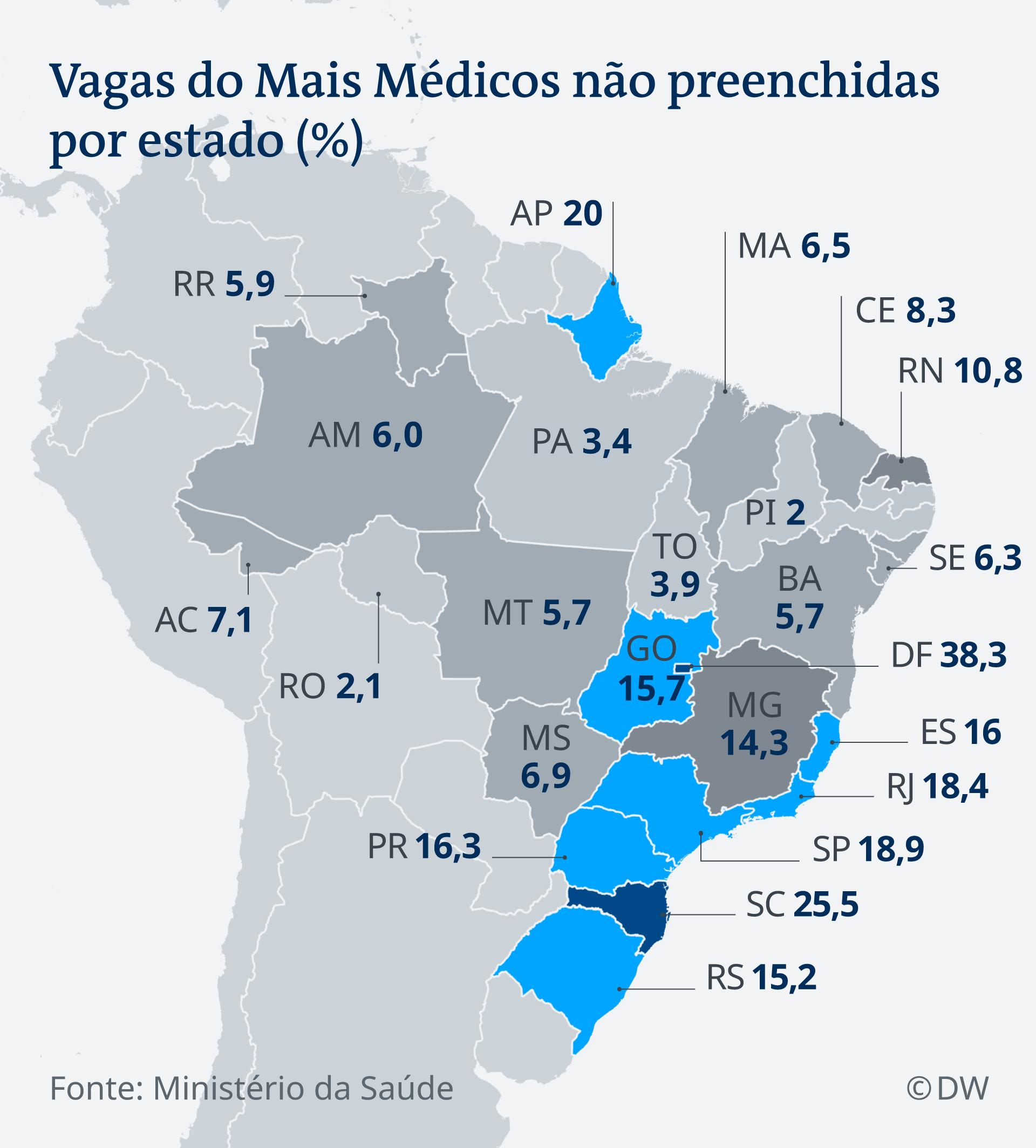 Infográfico: vagas do Mais Médicos desocupadas por estado
