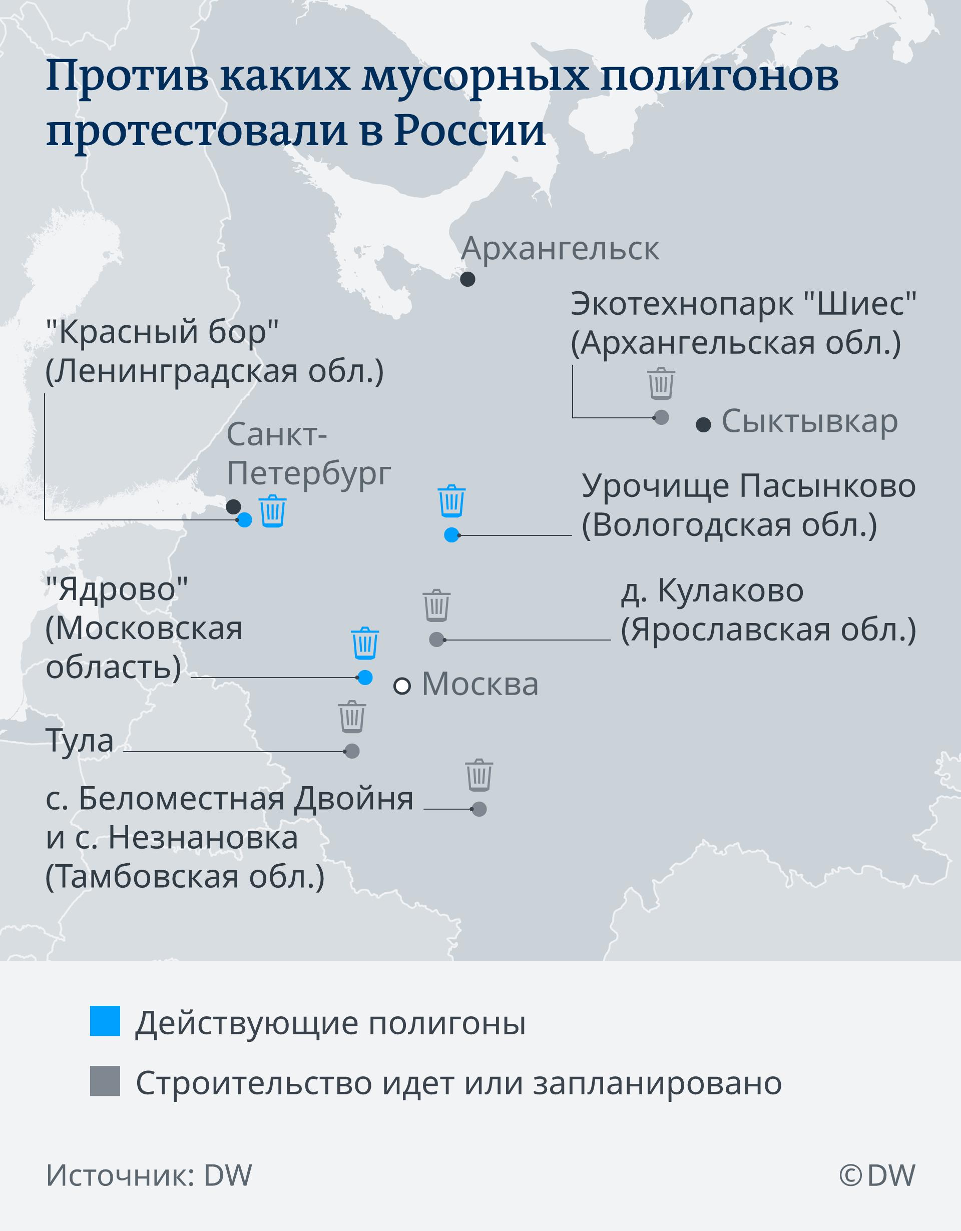 Инфографика: мусорные полигоны в России
