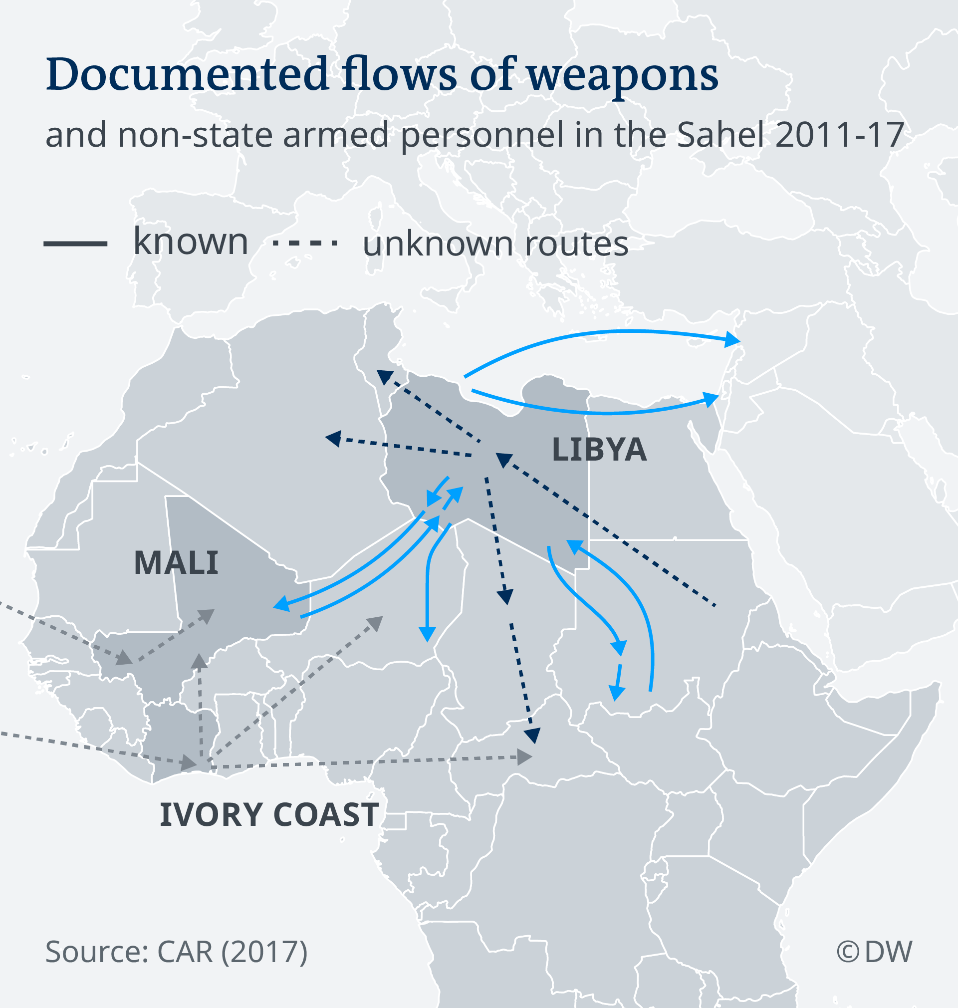 An infographic showing the documented flows of weapons across the Sahel in Africa