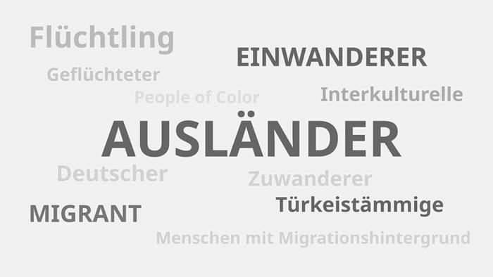 Wortwolke Ausländer DE