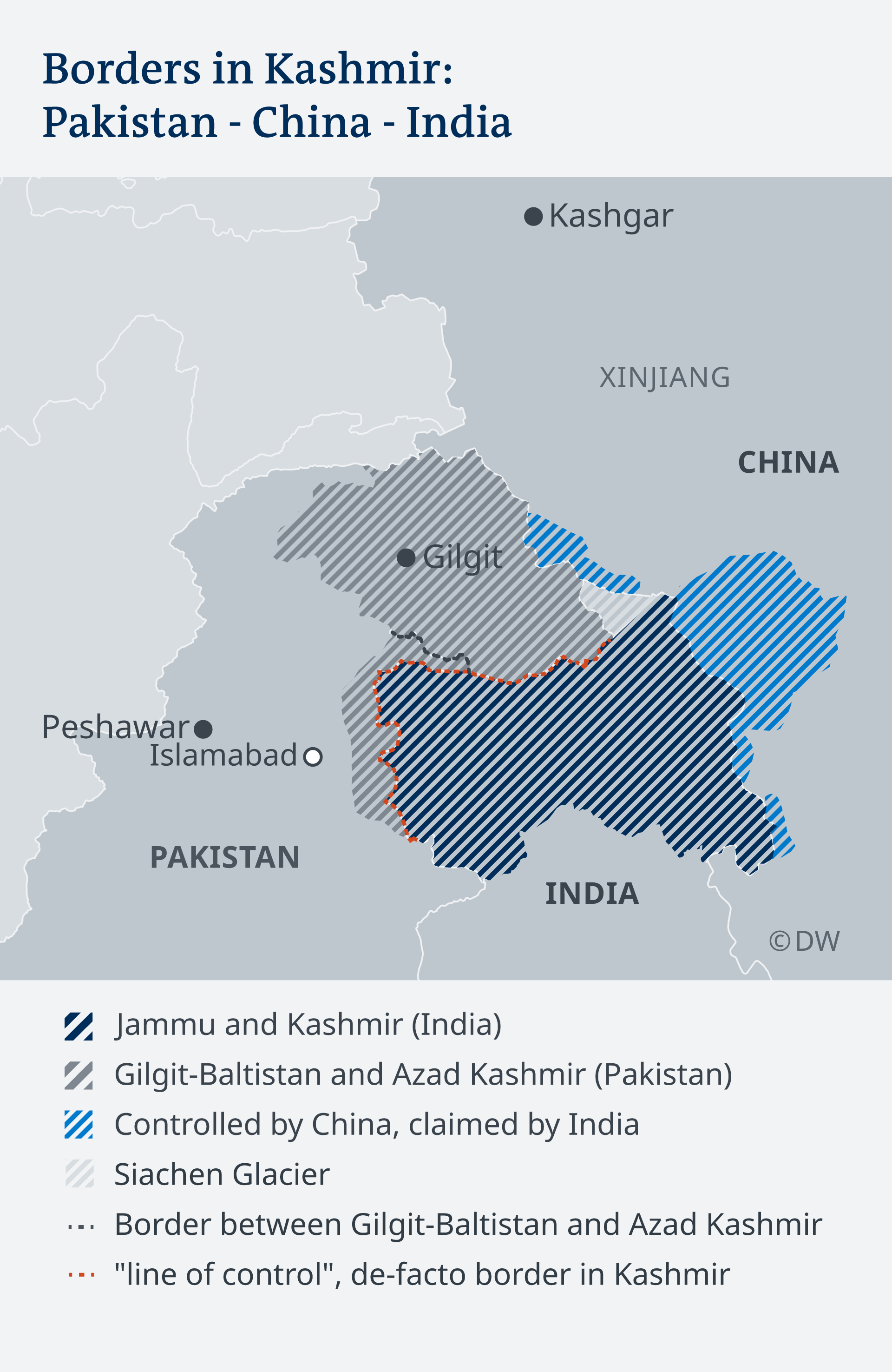 India-administered Kashmir