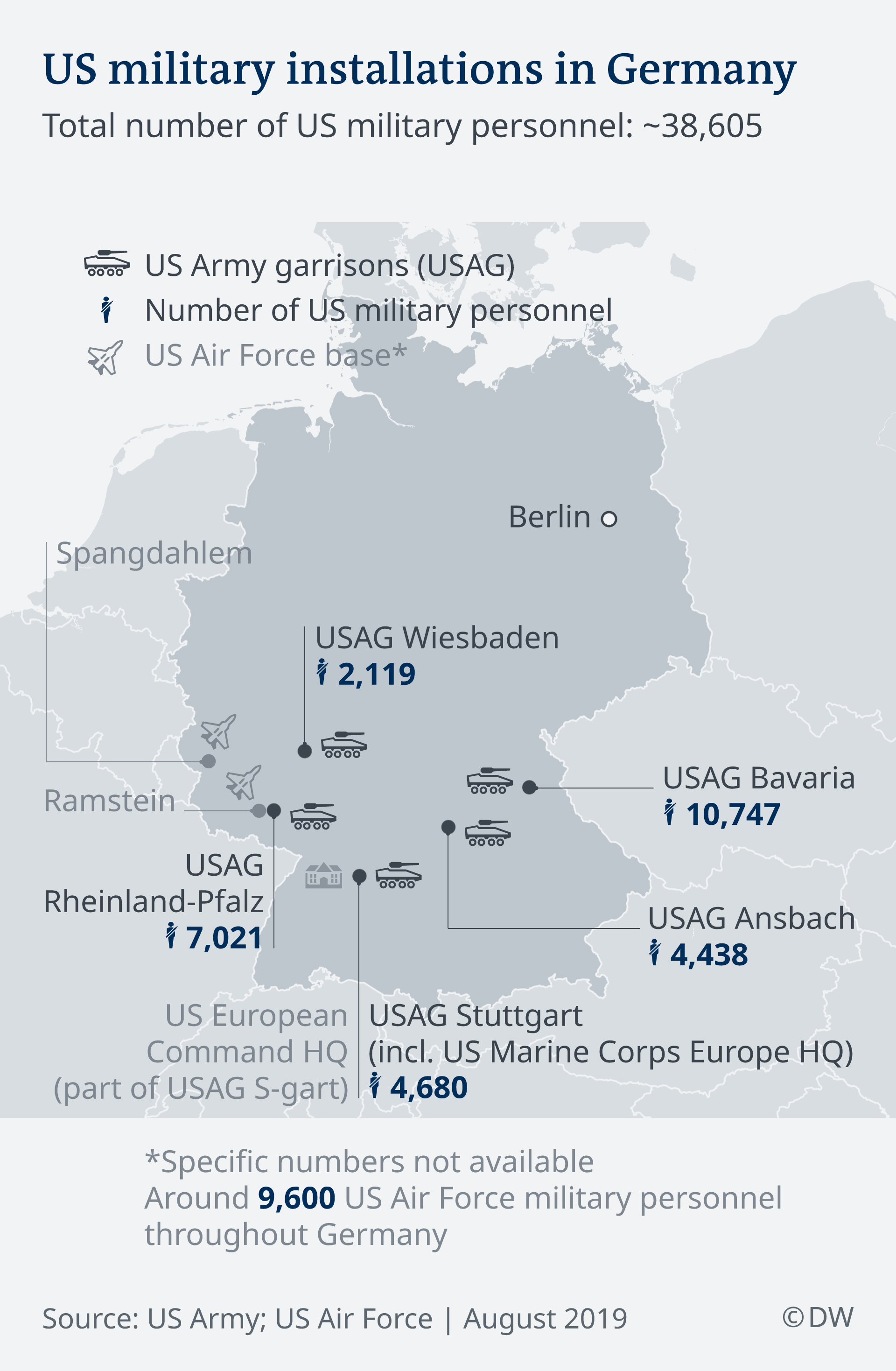 A graphic showing the numbers of each branch of the US military deployed in Germany