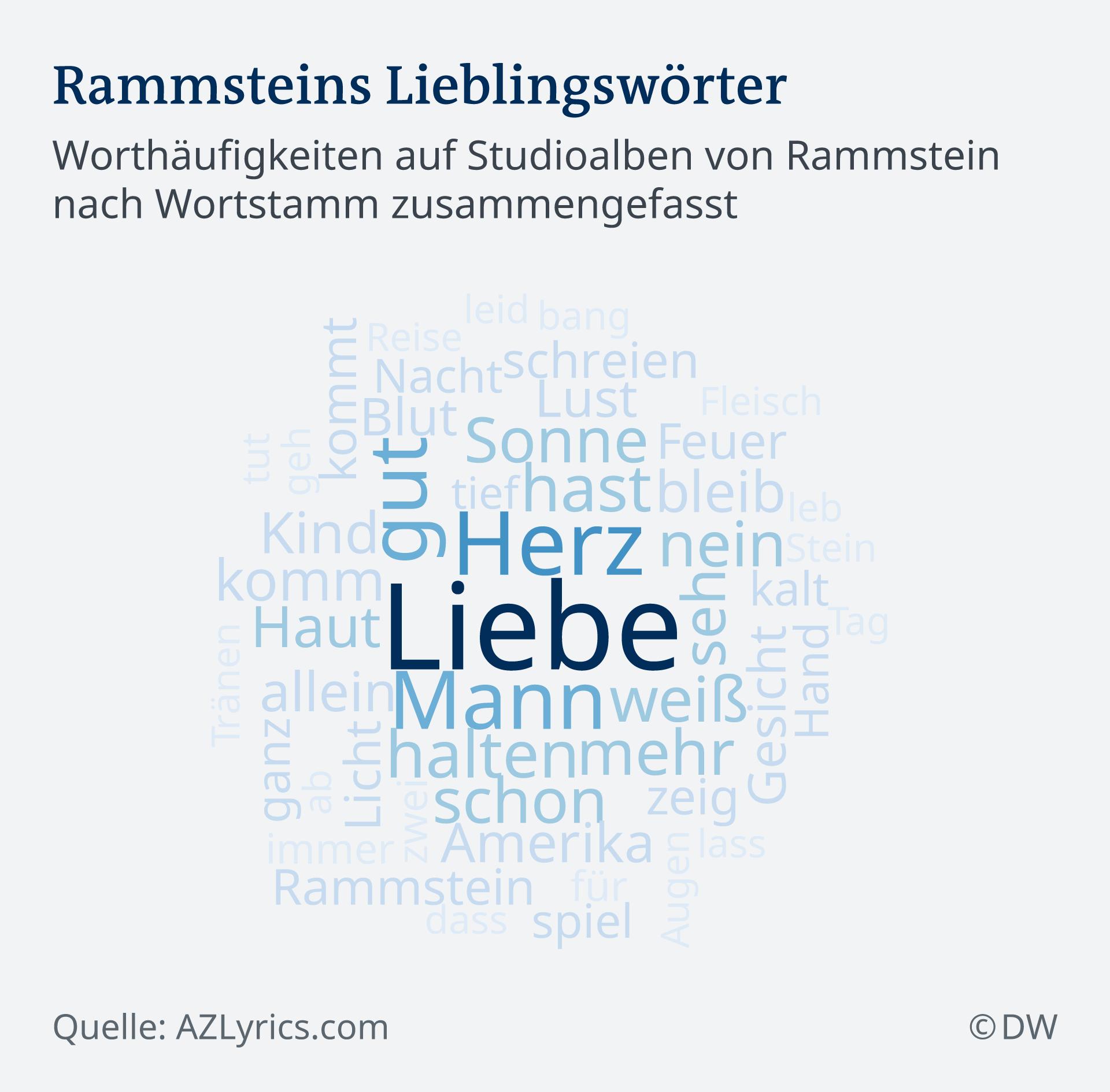 Rammstein Was In Den Lyrics Versteckt Ist Musik Dw 16 08 2019