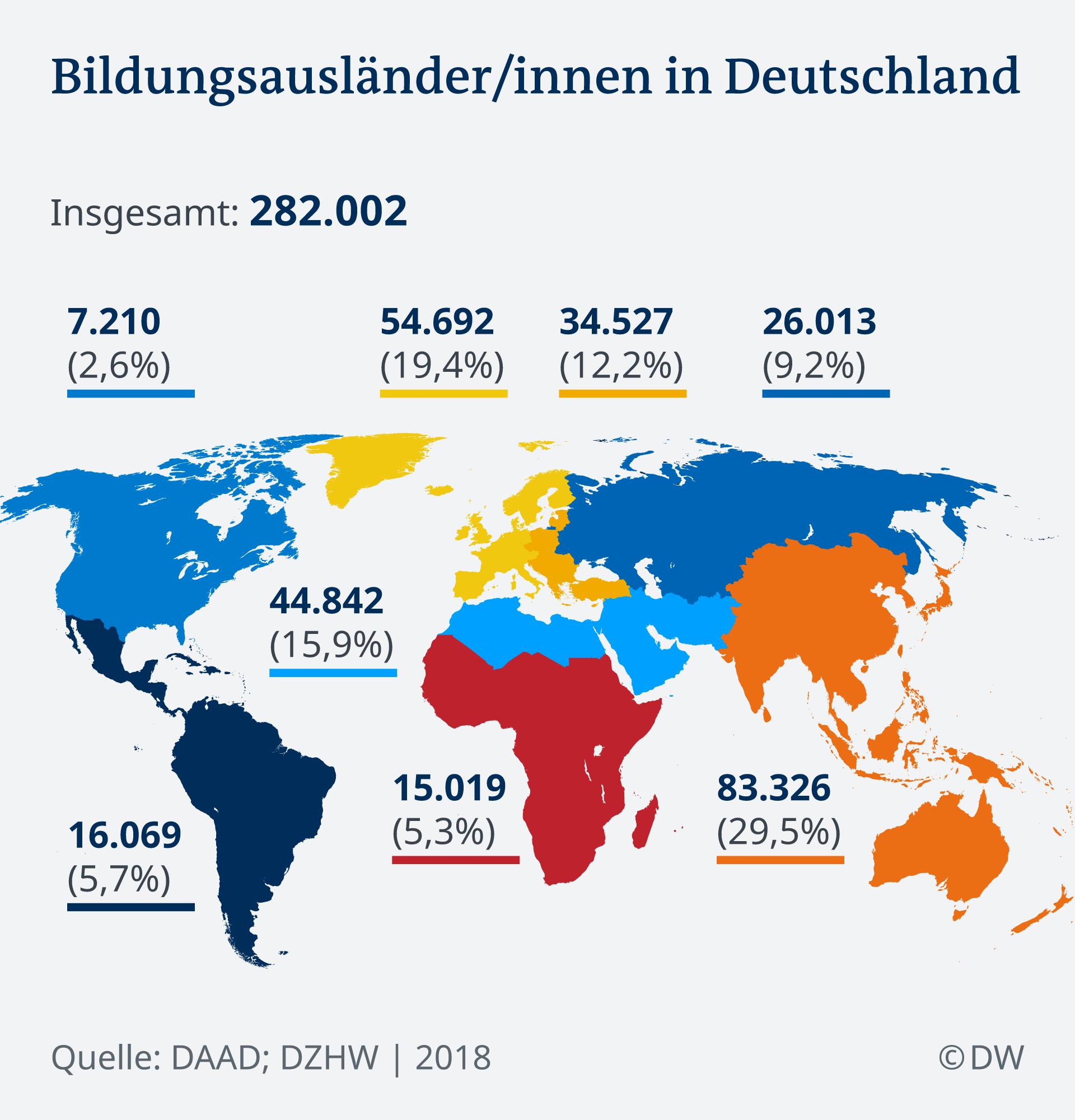 Infografik ausländische Studenten in Deutschland DE