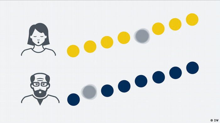 Зображення на тему синестезії (DW)