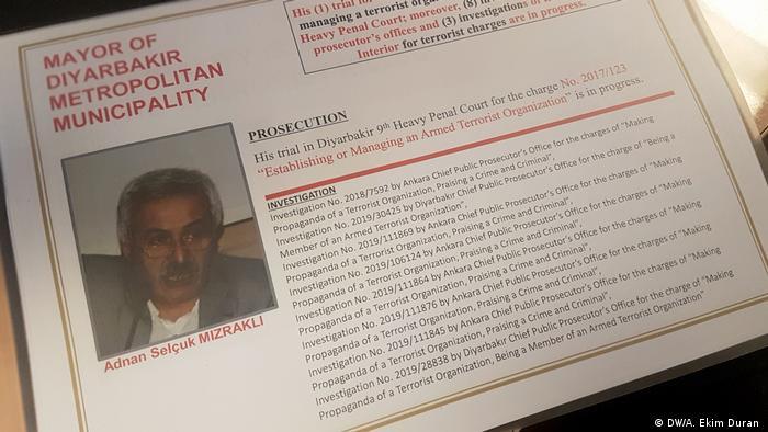 Türkei Adnan Selcuk Mizrakli Anklage