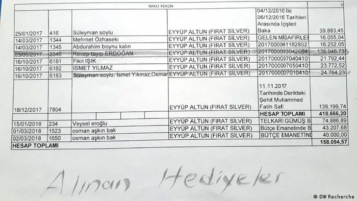 EINSCHRÄNKUNG | DW Recherche Türkei | Dokumente Thema Mardin Rathaus