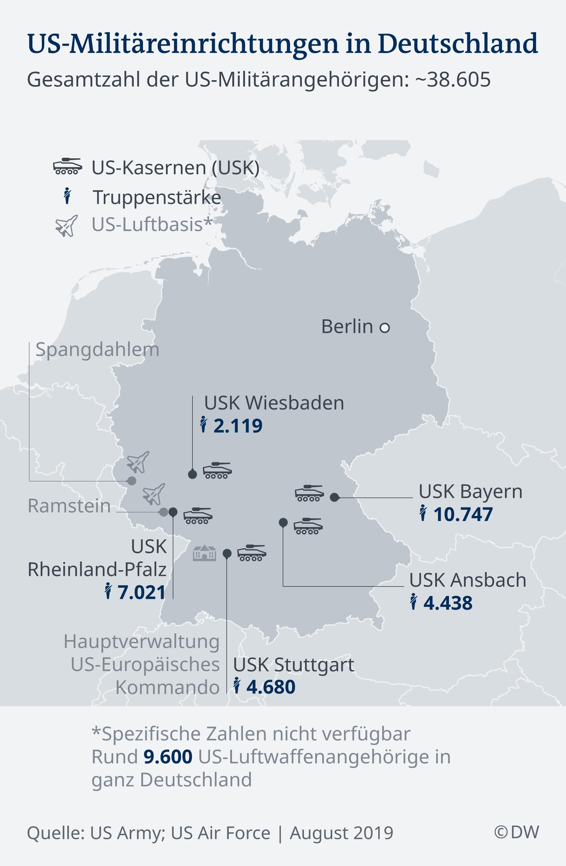 Deutschland Usa Uhrzeit