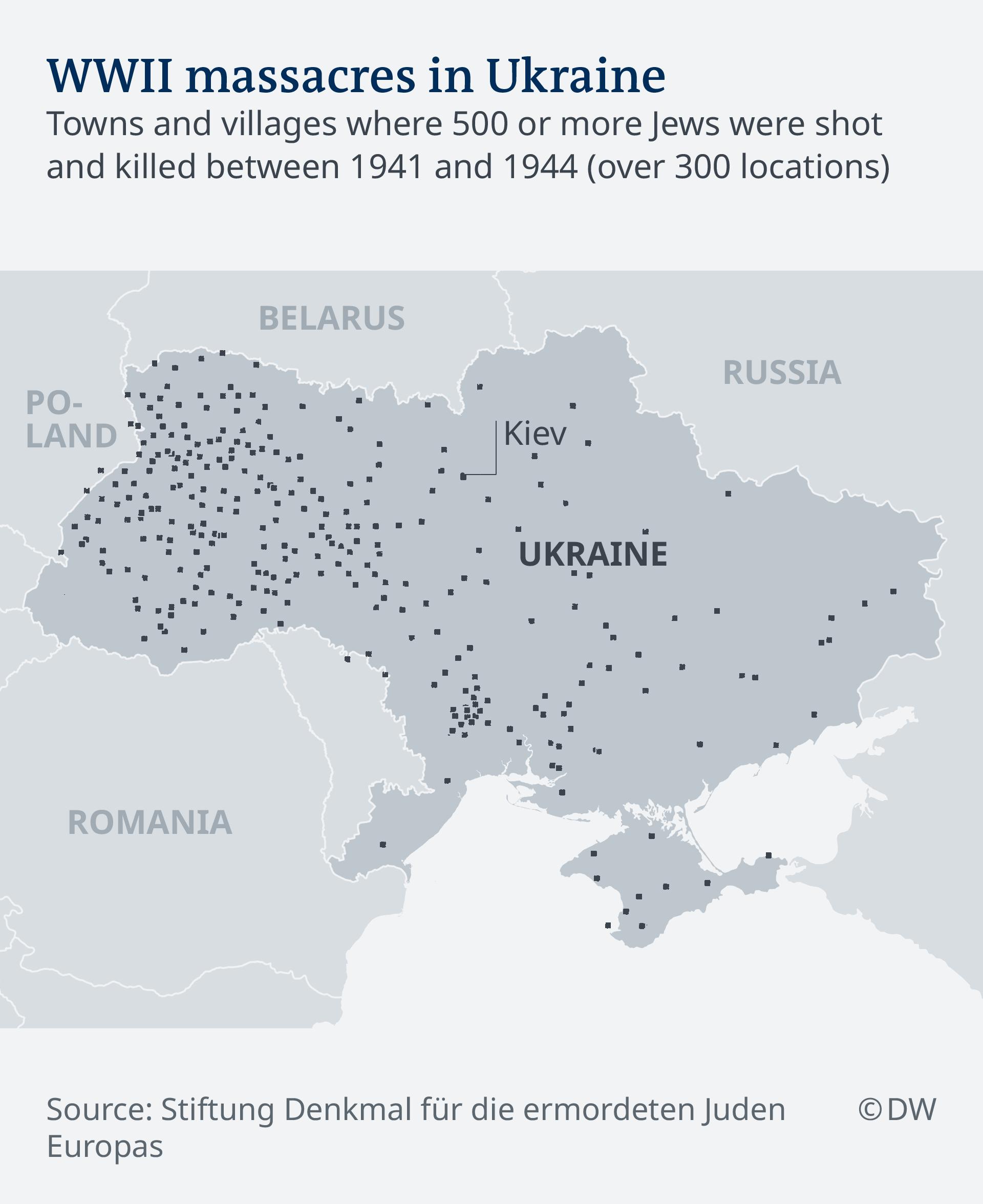 Infografik Ermordete Juden in der Ukraine UK