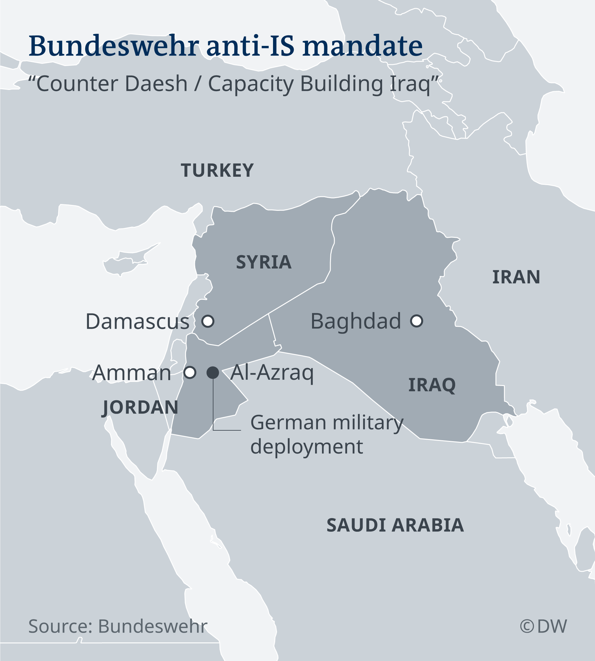 Bundeswehr deployment to Middle East