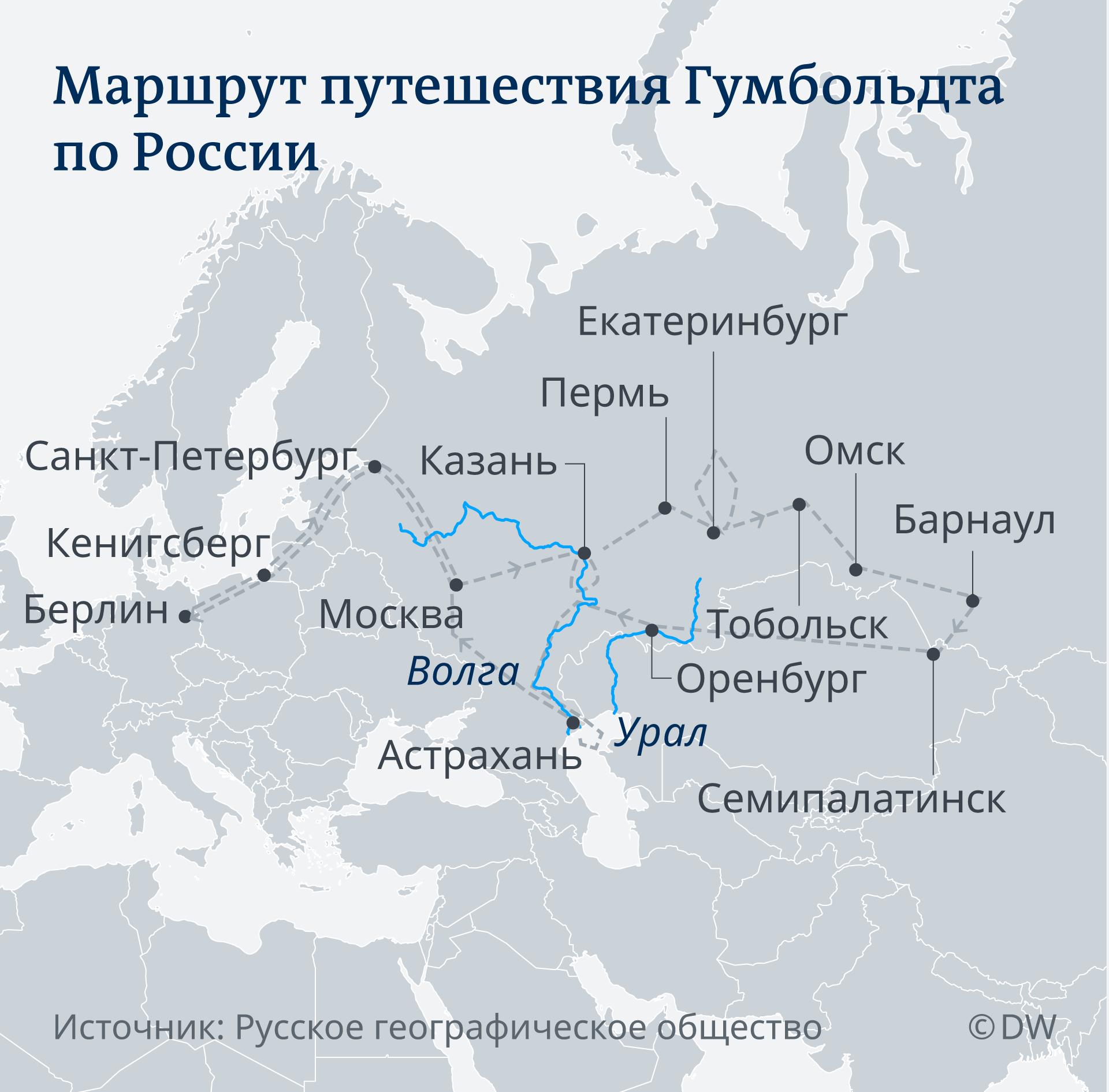 Маршрут путешествия Гумбольдта по России