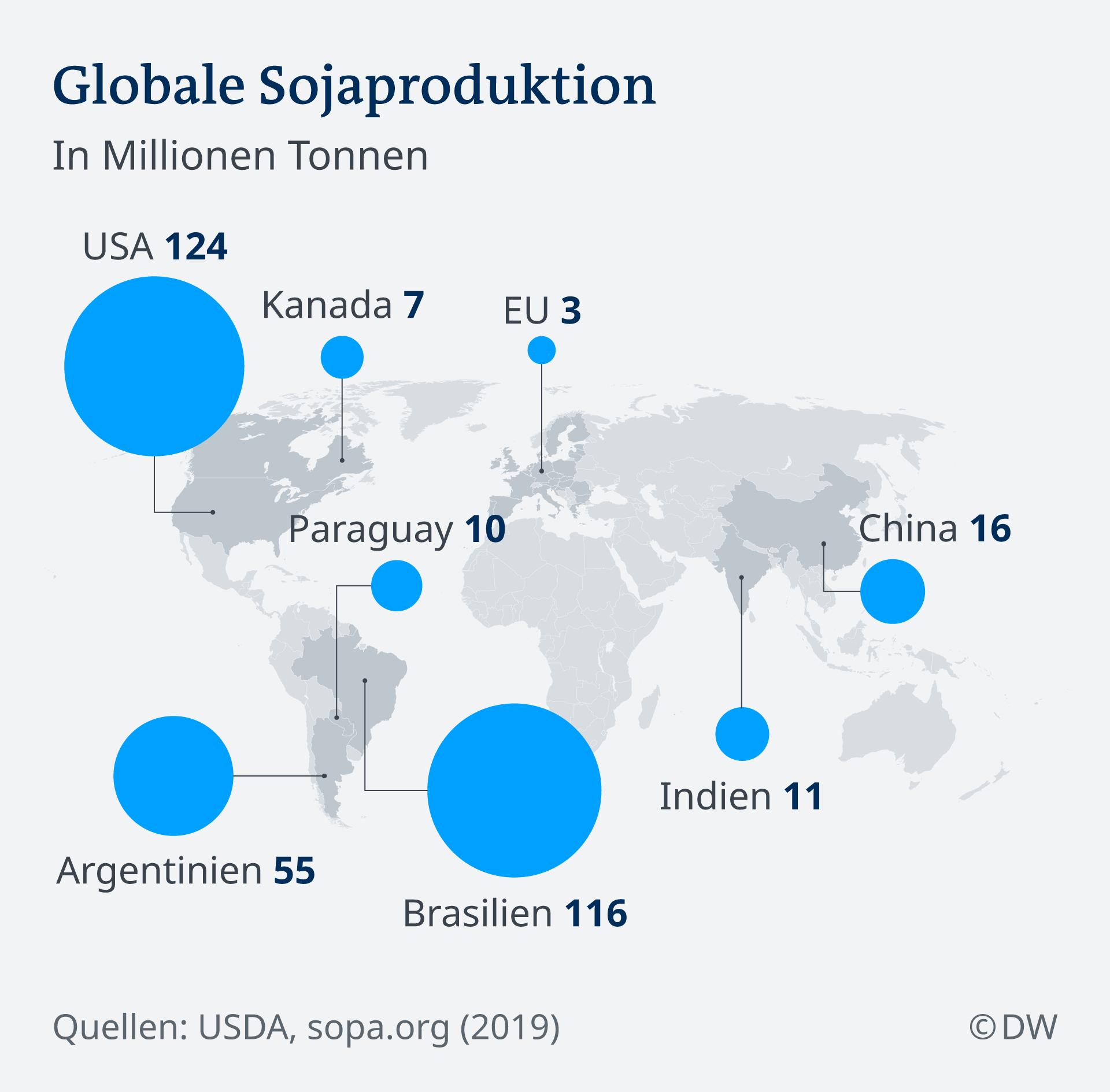Infografik Globale Sojaproduktion