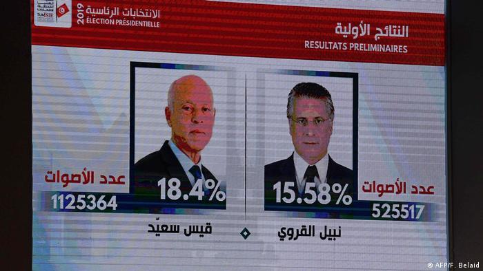 Tunesien Präsidentenwahl Ergebnis