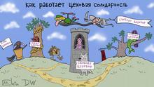 Karikatur von Sergey Elkin Märchenfiguren fordern Freilassung der Prinzessin, die in einem Turm festgehalten wird