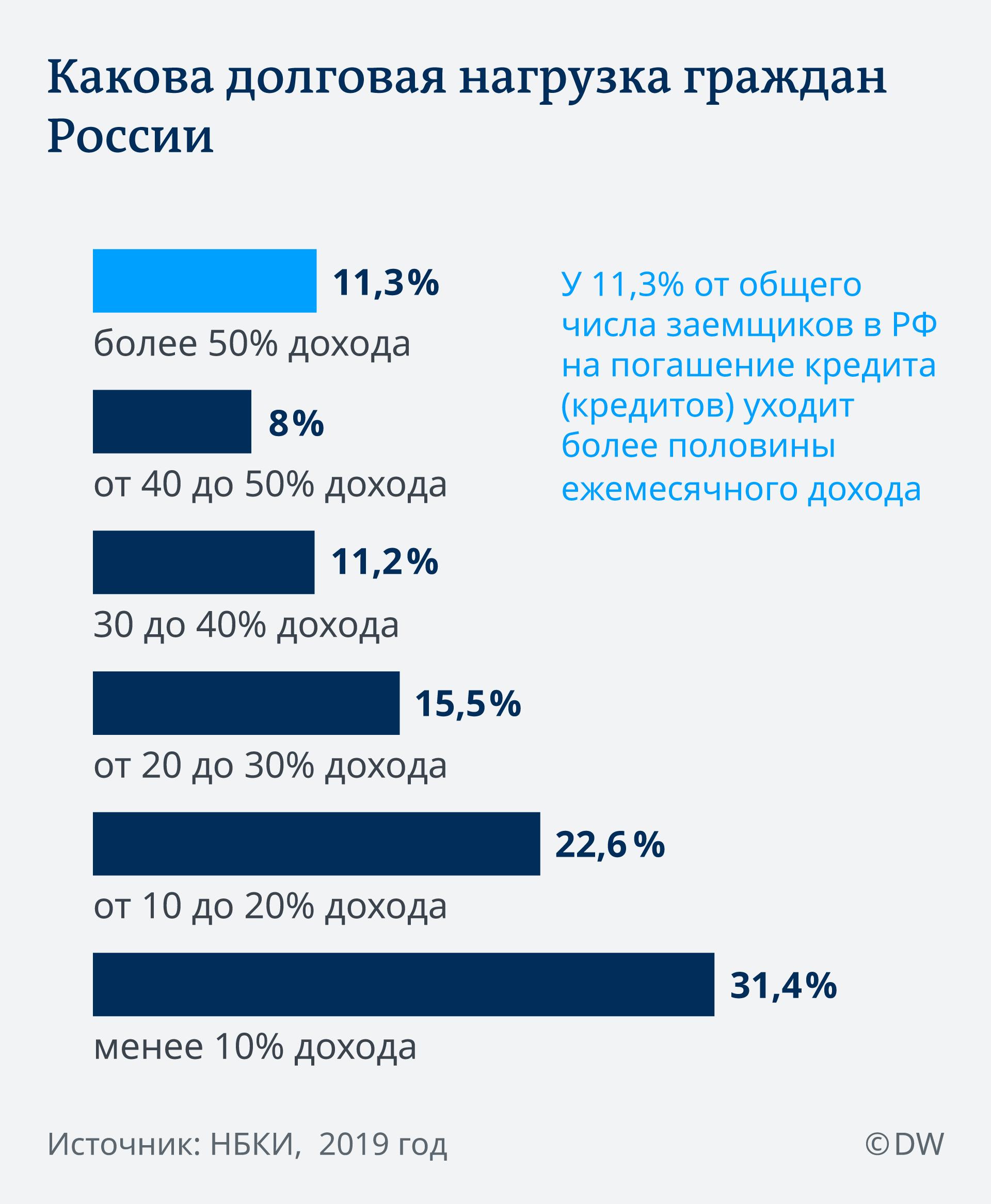 банки красноярска кредит наличными где взять 4000000 рублей без кредита