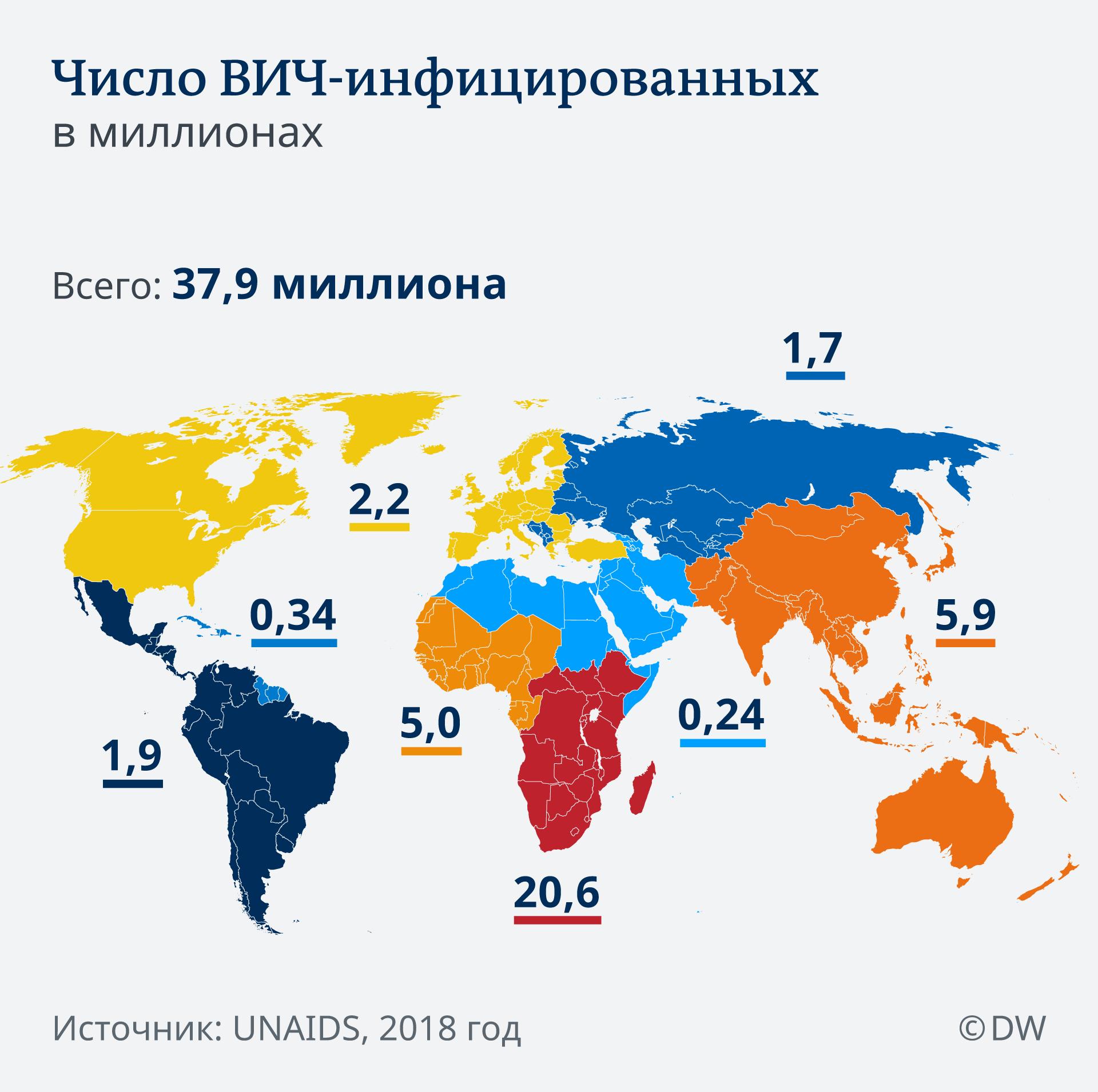 Статистика по ВИЧ-инфицированным во всем мире