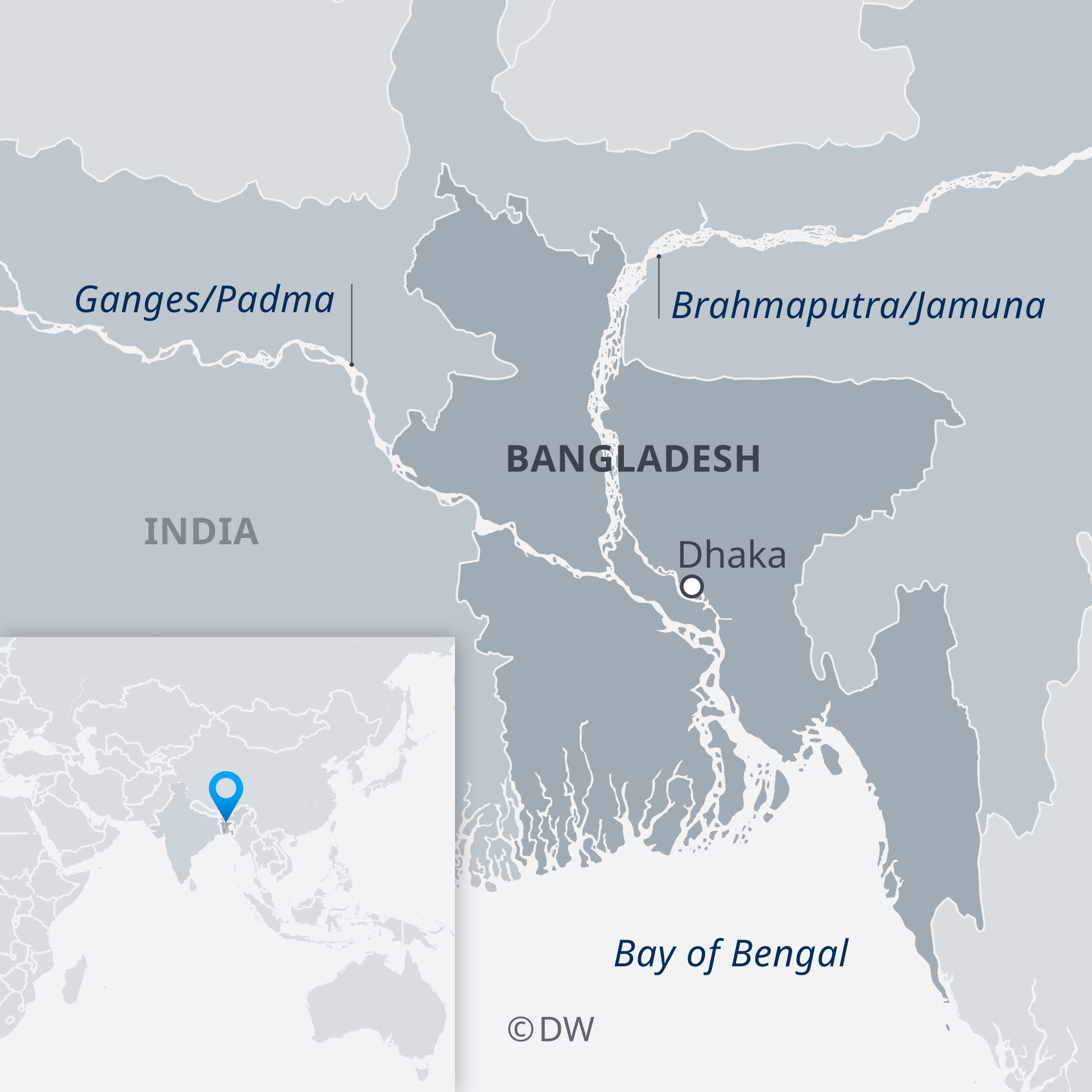 The Ganges and the Brahmaputra are two major rivers that flow from India through Bangladesh and into the Bay of Bengal