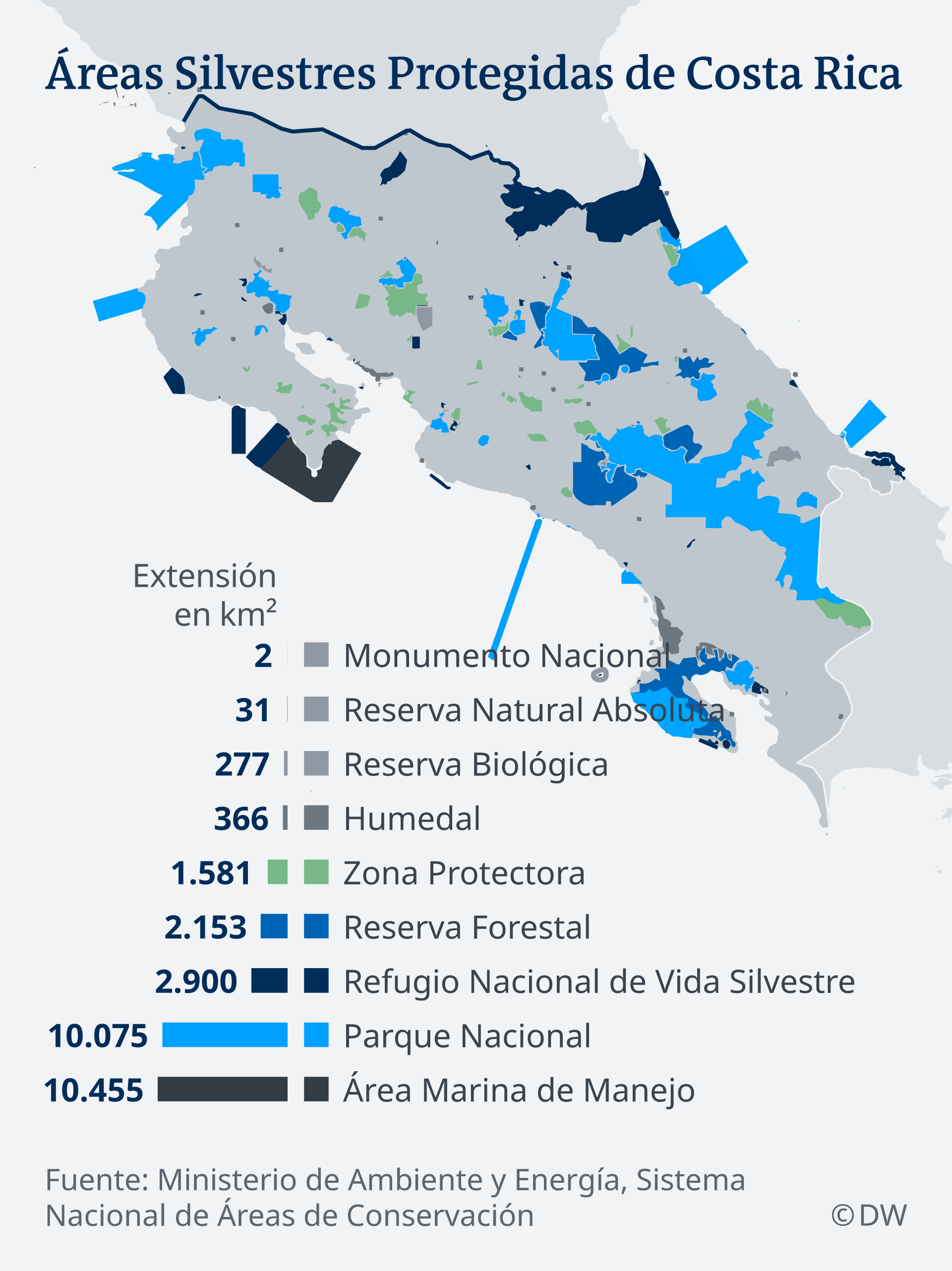 Infografik Schutzgebiete in Costa Rica ES